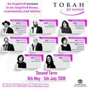 Torah for women @ Chabad house